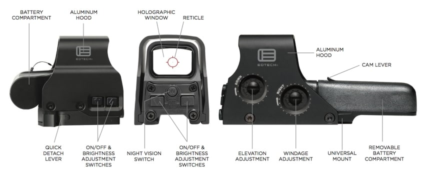 How Do Red Dot Sights Work?